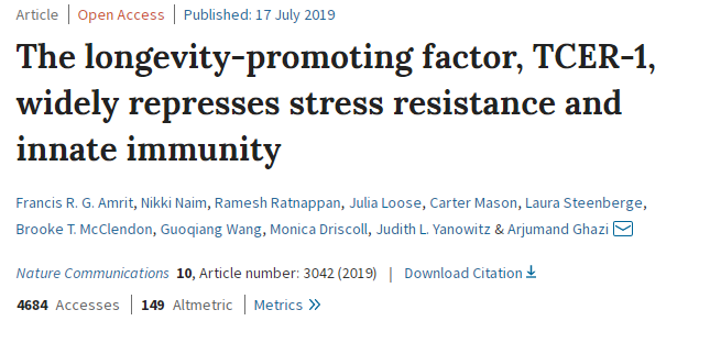 The longevity-promoting factor, TCER-1, widely represses stress resistance and innate immunity
